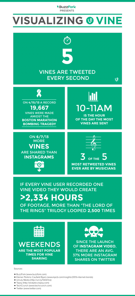 visualizing-vine-video-sharing_51f668ba97683