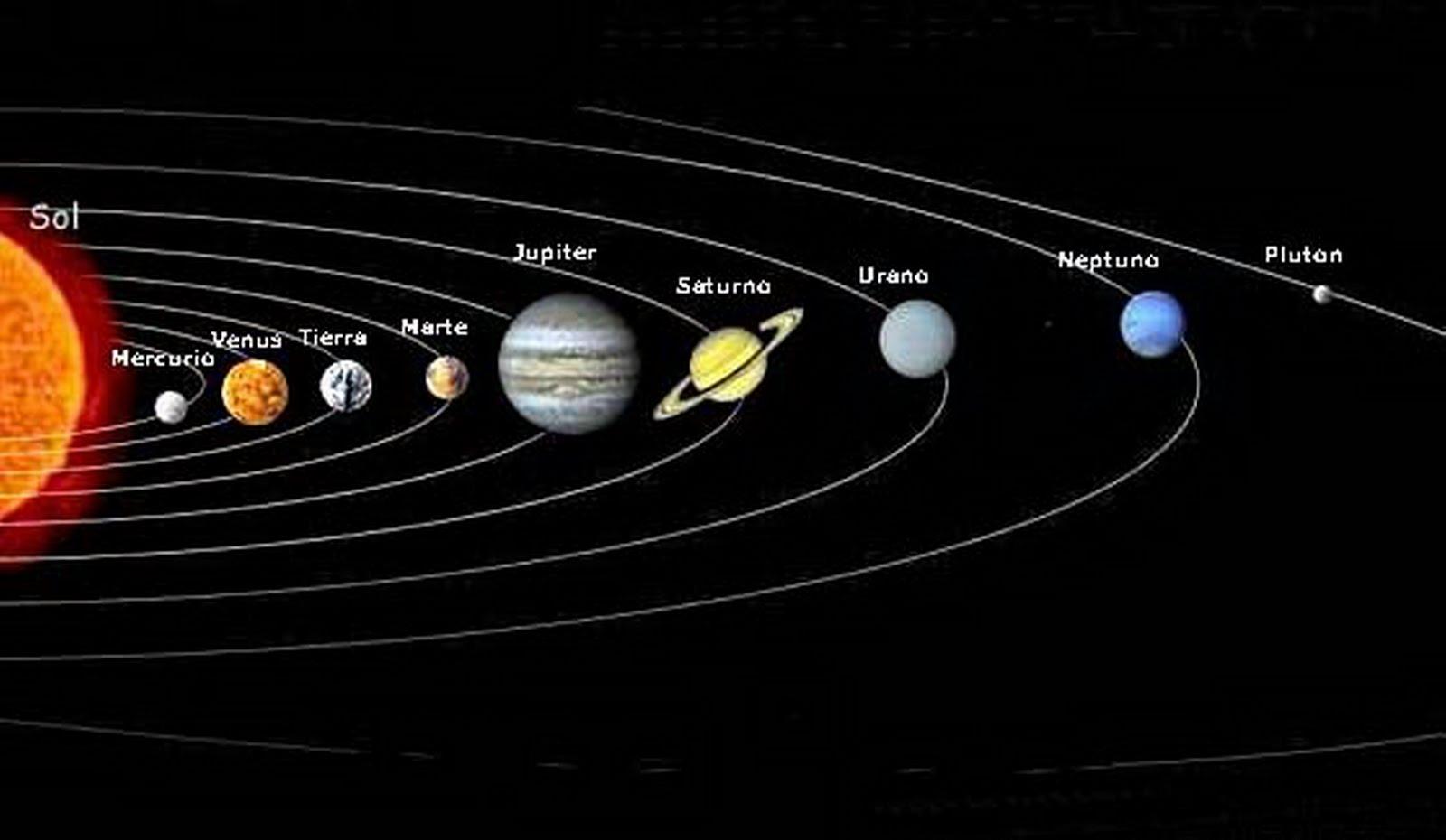 Los Nombres De Los Planetas Inspirados En Zeus Y Otros Dioses Griegos Greciaaplicada Infobae Com