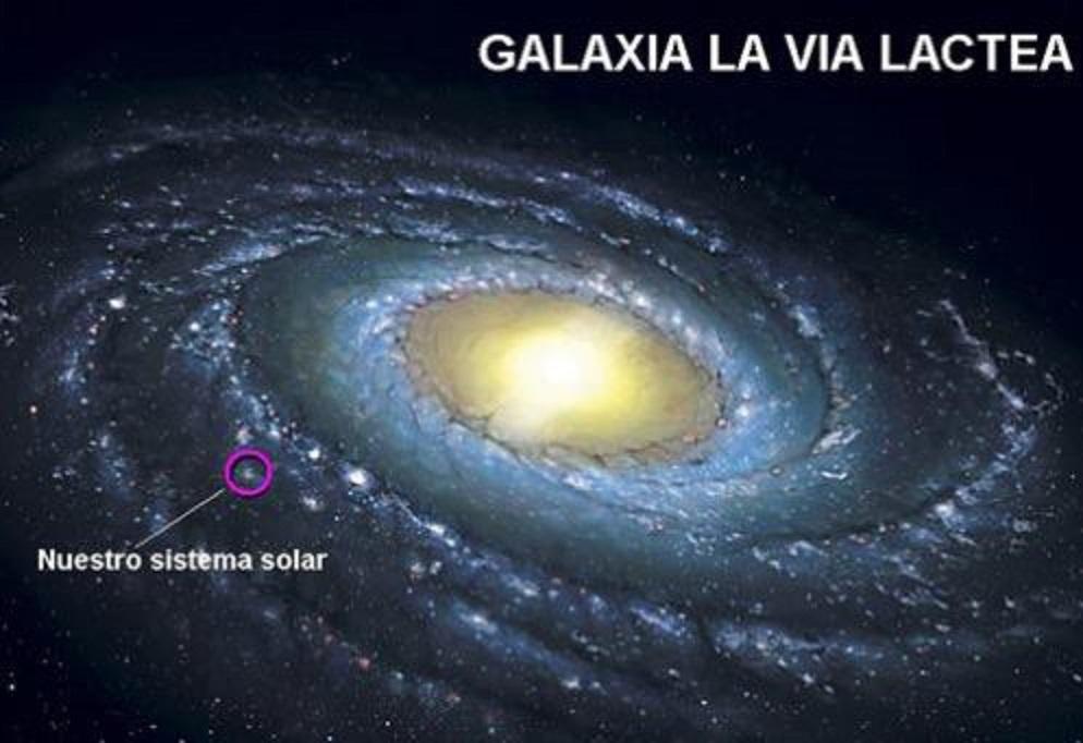 """La bautizada """"Vía Lactea"""": la galaxia en donde se halla el Sistema Solar en el que habita nuestro planeta."""