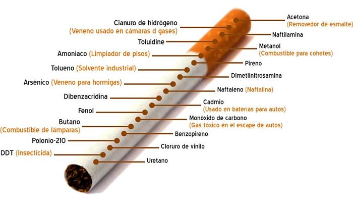 cigarro_contiene